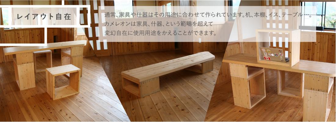 「レイアウト自由」通常、家具や什器はその用途に合わせて作られています。机、本棚、イス、テーブル・・・。カメレオンは家具、什器、という範疇を超えて変幻自在に使用用途をかえることができます。